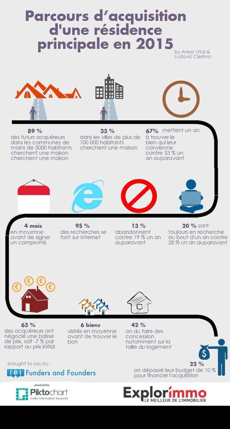 Guide assurance prêt immobilier : avant ce n'était pas possible